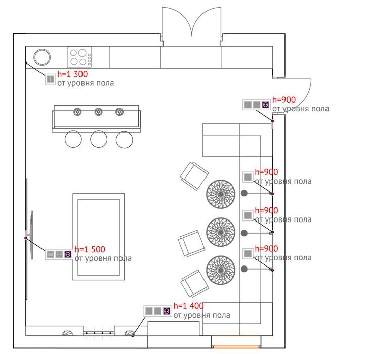 Расстановка электротоке бильярдной комнаты